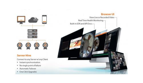 SW IP LICENCIA WAVE Video Wall